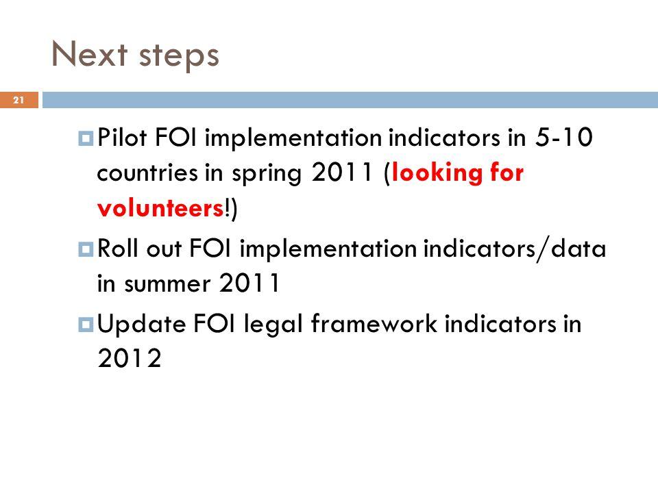 Next steps Pilot FOI implementation indicators in 5-10 countries in spring 2011 (looking for volunteers!) Roll out FOI implementation indicators/data in summer 2011 Update FOI legal framework indicators in 2012 21
