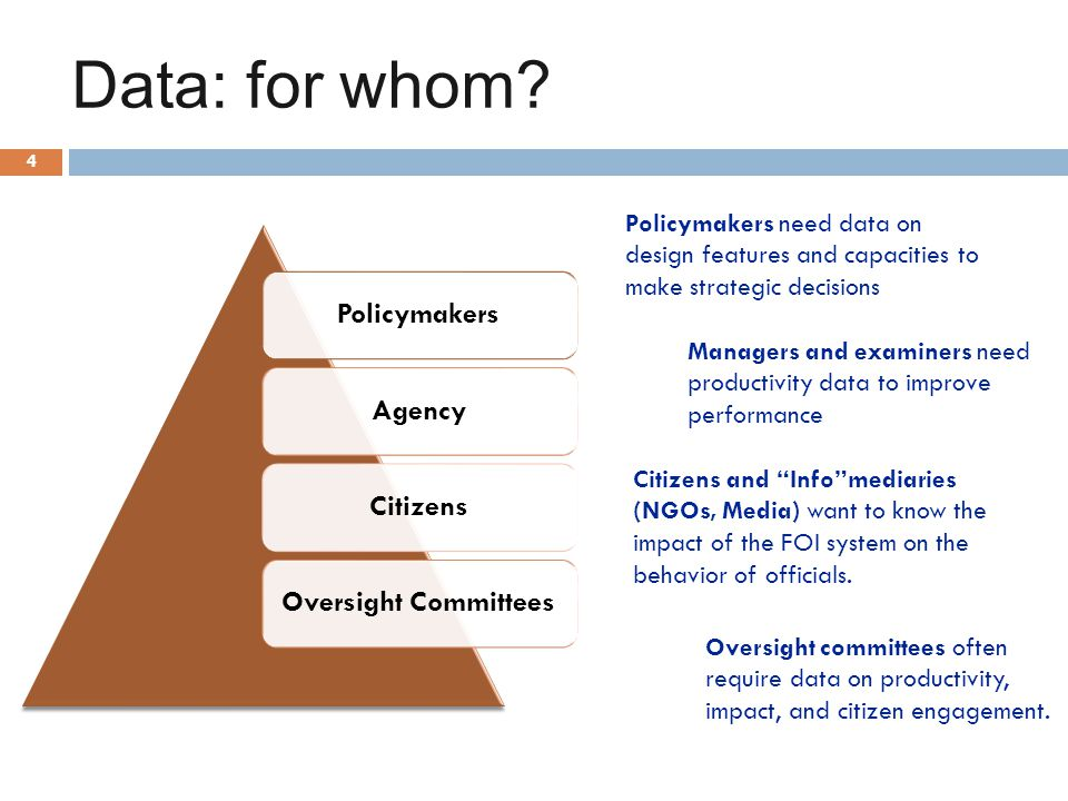Data: for whom? 4 PolicymakersAgencyCitizensOversight Committees Managers and examiners need productivity data to improve performance Policymakers nee