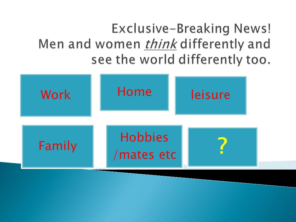 Work Home leisure Family Hobbies /mates etc