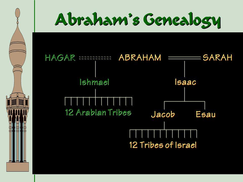 Abrahams Genealogy ABRAHAM SARAH HAGAR Isaac Esau Jacob 12 Tribes of Israel Ishmael 12 Arabian Tribes