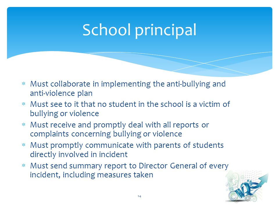 Must collaborate in implementing the anti-bullying and anti-violence plan Must see to it that no student in the school is a victim of bullying or violence Must receive and promptly deal with all reports or complaints concerning bullying or violence Must promptly communicate with parents of students directly involved in incident Must send summary report to Director General of every incident, including measures taken 14 School principal