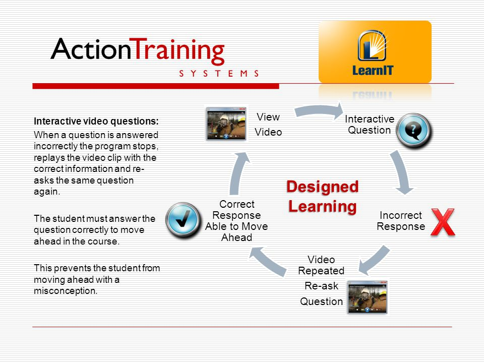 As rich full screen video content is presented, interactive questions test & reinforce comprehension. Questions must be answered correctly before a st