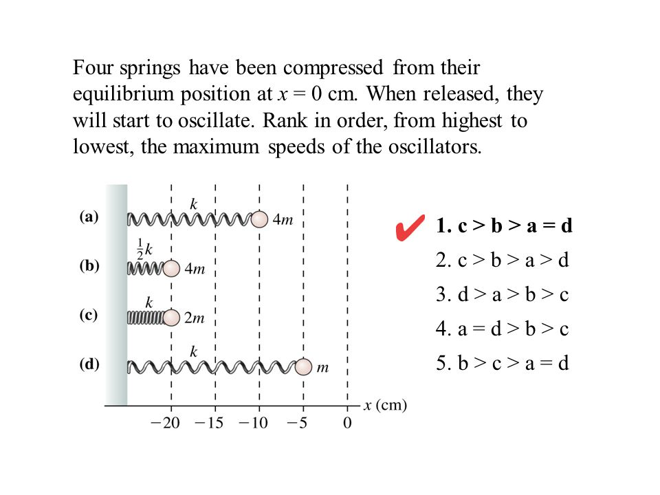 1. c > b > a = d 2. c > b > a > d 3. d > a > b > c 4. a = d > b > c 5. b > c > a = d Four springs have been compressed from their equilibrium position