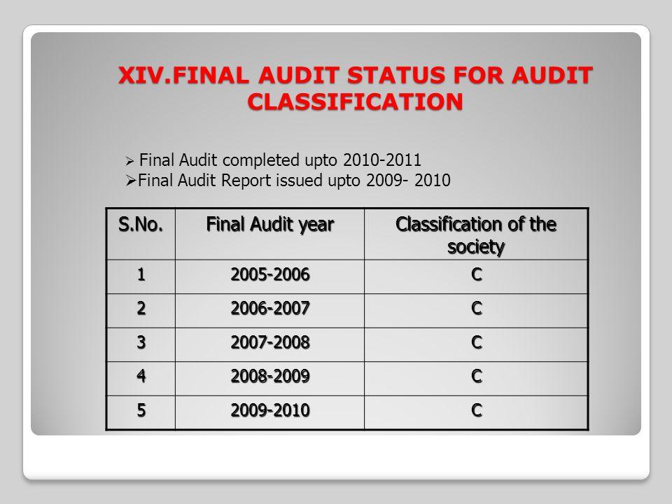 XIV.FINAL AUDIT STATUS FOR AUDIT CLASSIFICATION Final Audit completed upto 2010-2011 Final Audit Report issued upto 2009- 2010 S.No.