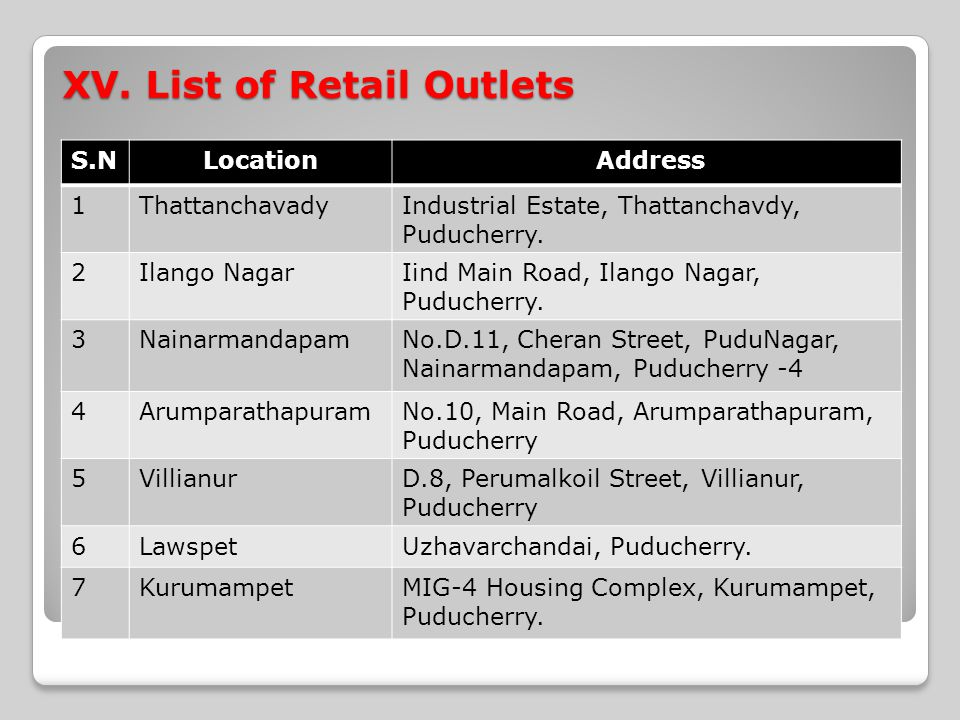 XV. List of Retail Outlets S.NLocation Address 1ThattanchavadyIndustrial Estate, Thattanchavdy, Puducherry. 2Ilango NagarIind Main Road, Ilango Nagar,