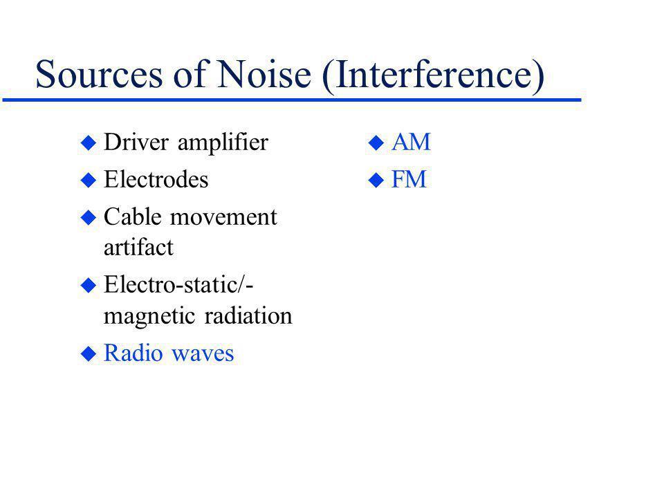 Sources of Noise (Interference) u Driver amplifier u Electrodes u Cable movement artifact u Electro-static/- magnetic radiation u Radio waves u AM u F