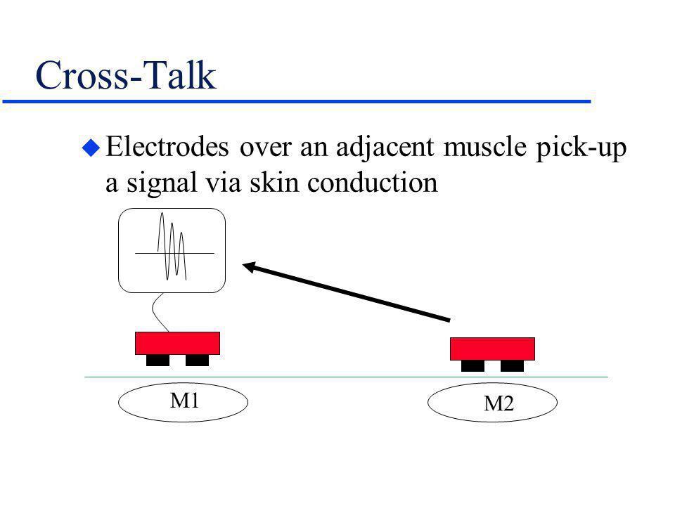 Cross-Talk u Electrodes over an adjacent muscle pick-up a signal via skin conduction M1 M2