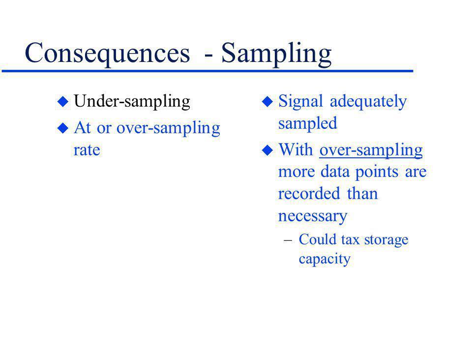 Consequences - Sampling u Under-sampling u At or over-sampling rate u Signal adequately sampled u With over-sampling more data points are recorded tha