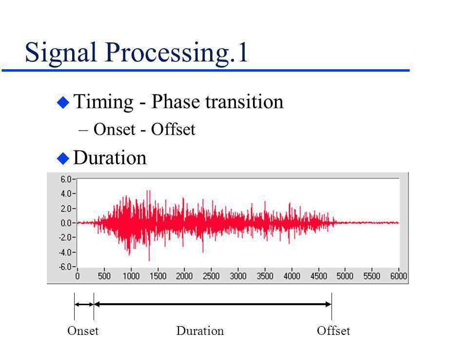 Signal Processing.1 u Timing - Phase transition –Onset - Offset u Duration OffsetOnsetDuration