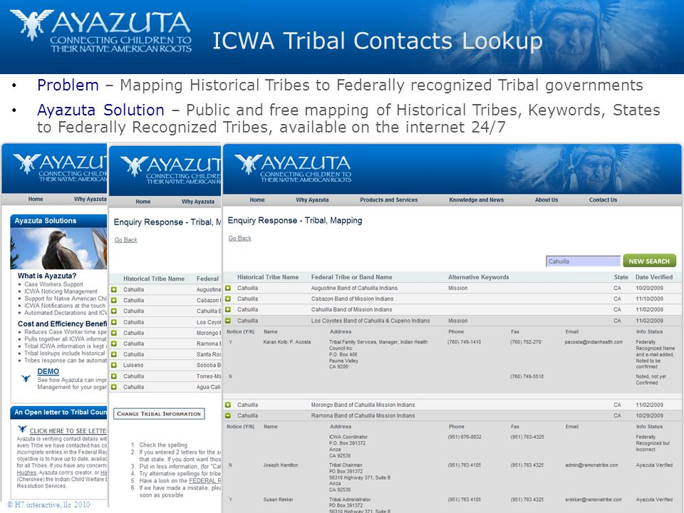 12 © H7 interactive, llc 2010 ICWA Tribal Contacts Lookup Problem – Mapping Historical Tribes to Federally recognized Tribal governments Ayazuta Solution – Public and free mapping of Historical Tribes, Keywords, States to Federally Recognized Tribes, available on the internet 24/7