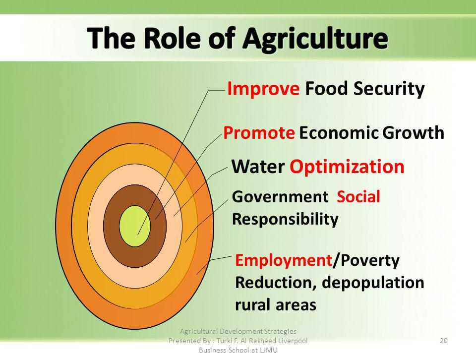 Improve Food Security Promote Economic Growth Water Optimization Government Social Responsibility Employment/Poverty Reduction, depopulation rural areas 20 Agricultural Development Strategies Presented By : Turki F.