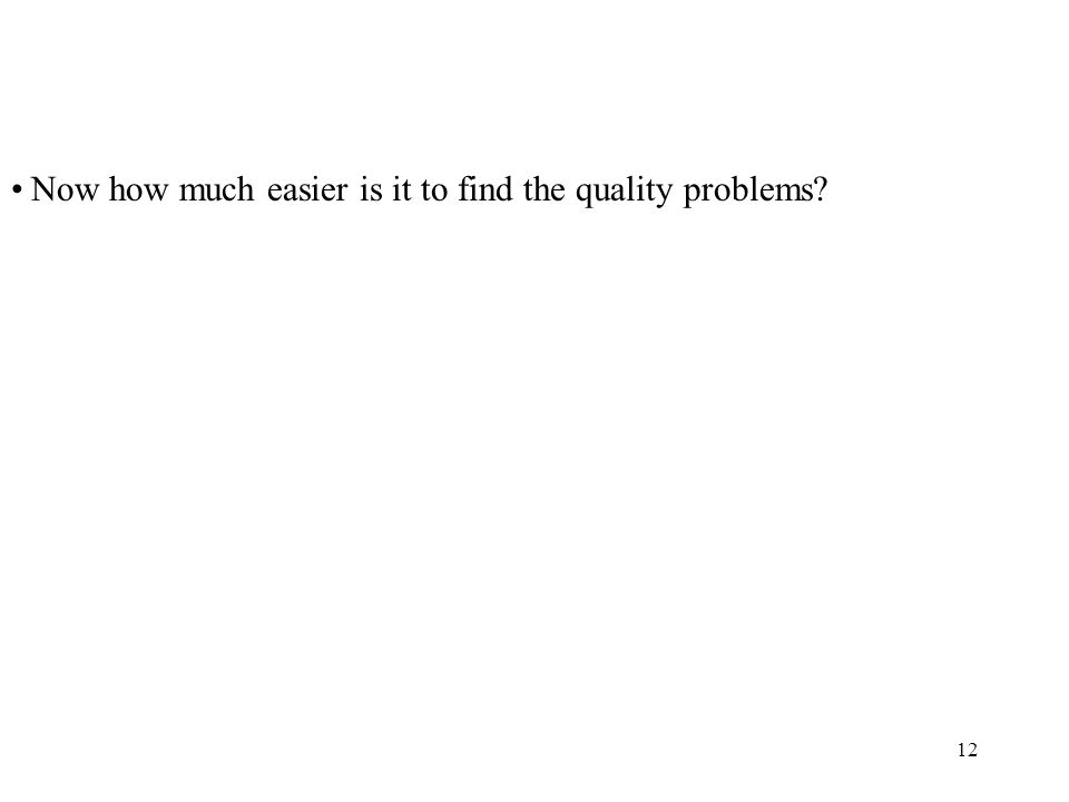 Now how much easier is it to find the quality problems? 12