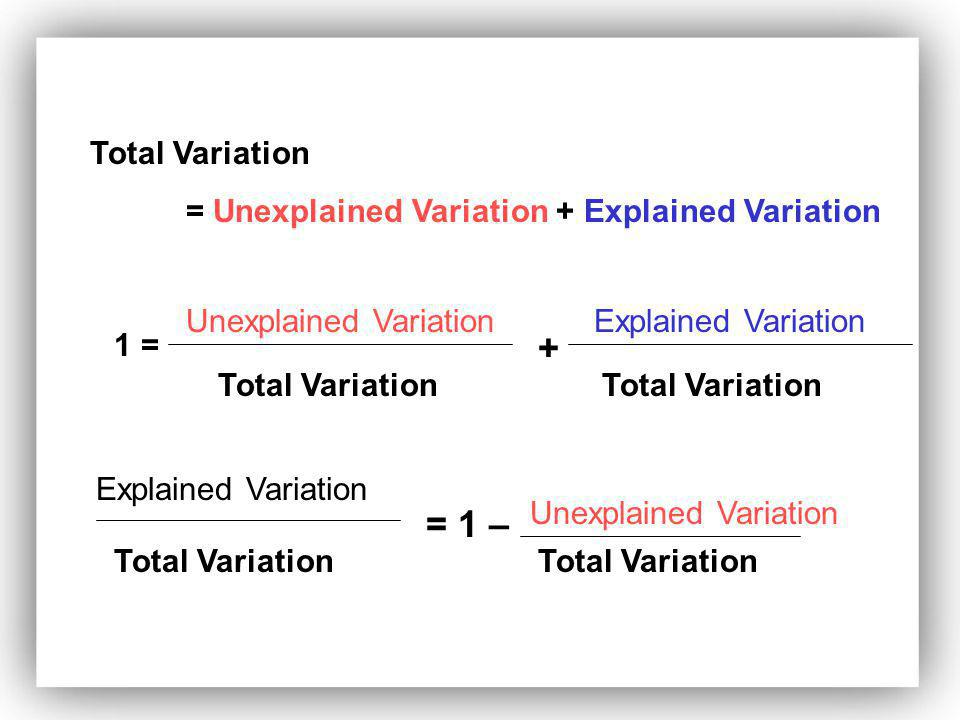 Total Variation = Unexplained Variation + Explained Variation 1 = Unexplained VariationExplained Variation Unexplained Variation Explained Variation T