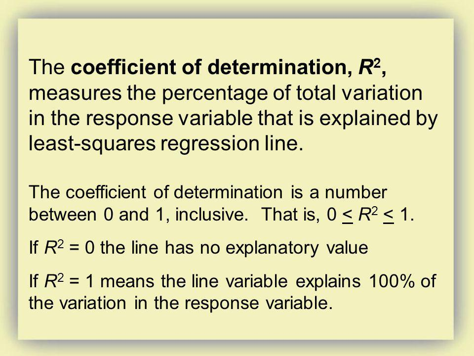 The coefficient of determination, R 2, measures the percentage of total variation in the response variable that is explained by least-squares regressi