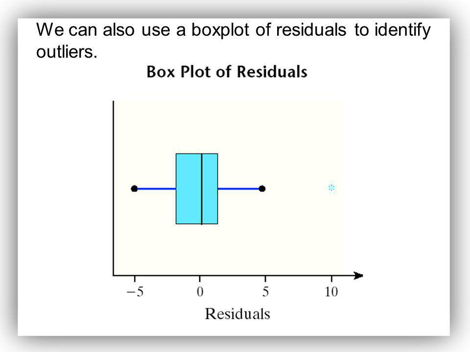 We can also use a boxplot of residuals to identify outliers.