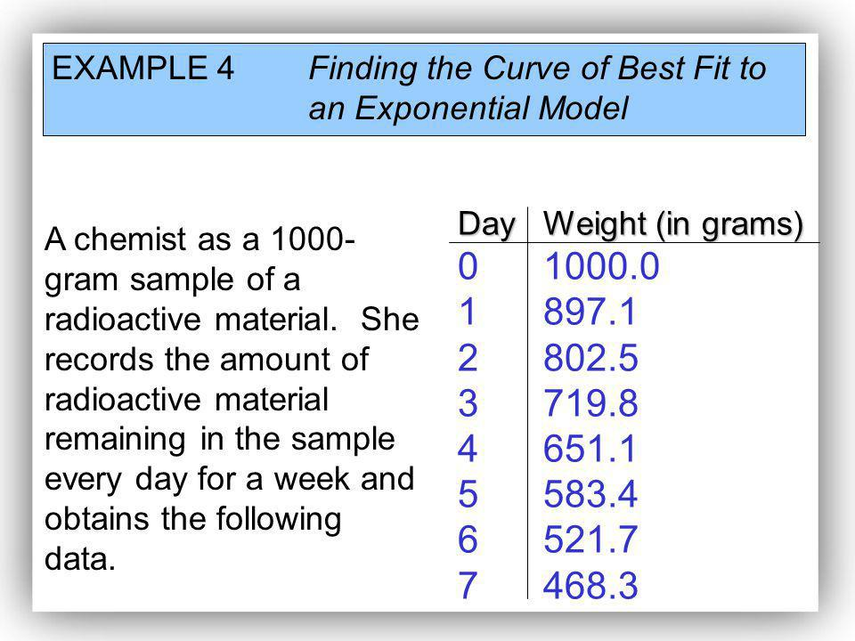 EXAMPLE 4Finding the Curve of Best Fit to an Exponential Model A chemist as a 1000- gram sample of a radioactive material. She records the amount of r