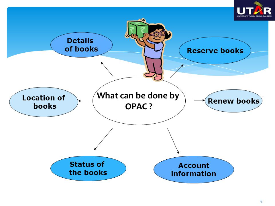 What can be done by OPAC ? Details of books Location of books Status of the books Account information Reserve books Renew books 6
