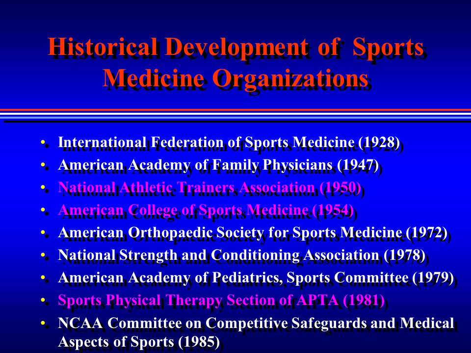 Historical Development of Sports Medicine Organizations International Federation of Sports Medicine (1928) American Academy of Family Physicians (1947