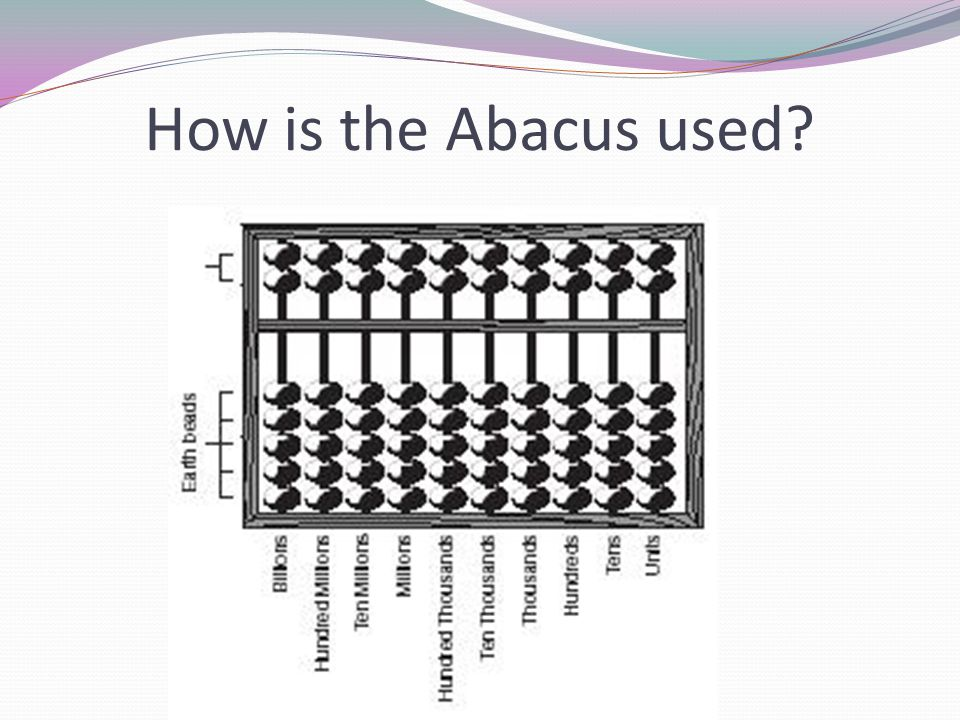 How is the Abacus used?