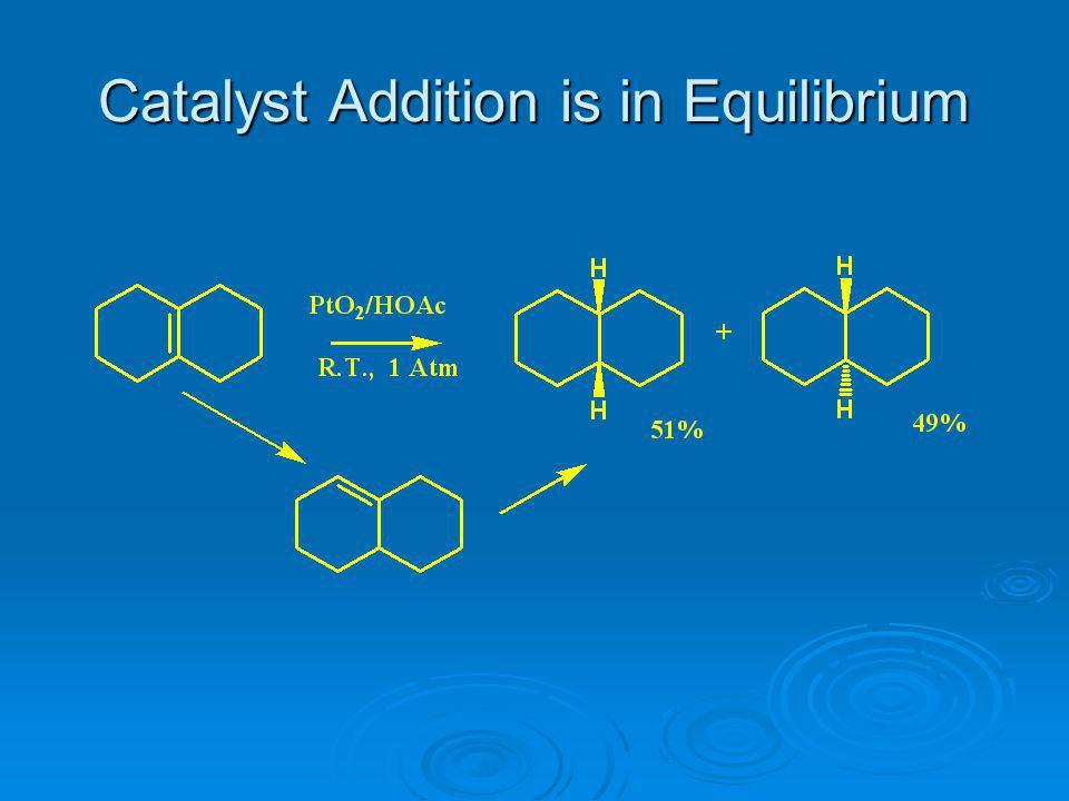 Catalyst Addition is in Equilibrium
