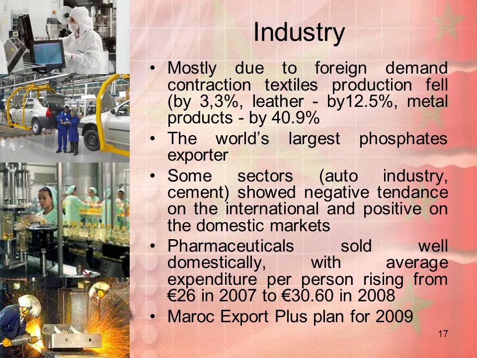 17 Industry Mostly due to foreign demand contraction textiles production fell (by 3,3%, leather - by12.5%, metal products - by 40.9% The worlds largest phosphates exporter Some sectors (auto industry, cement) showed negative tendance on the international and positive on the domestic markets Pharmaceuticals sold well domestically, with average expenditure per person rising from 26 in 2007 to 30.60 in 2008 Maroc Export Plus plan for 2009