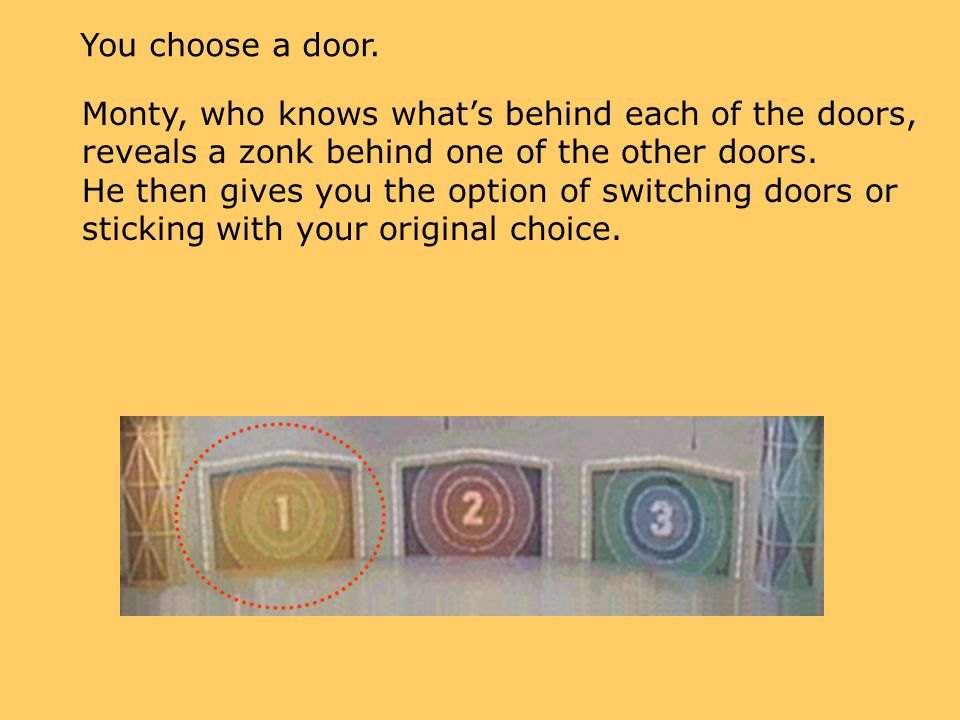 You choose a door. Monty, who knows whats behind each of the doors, reveals a zonk behind one of the other doors. He then gives you the option of swit