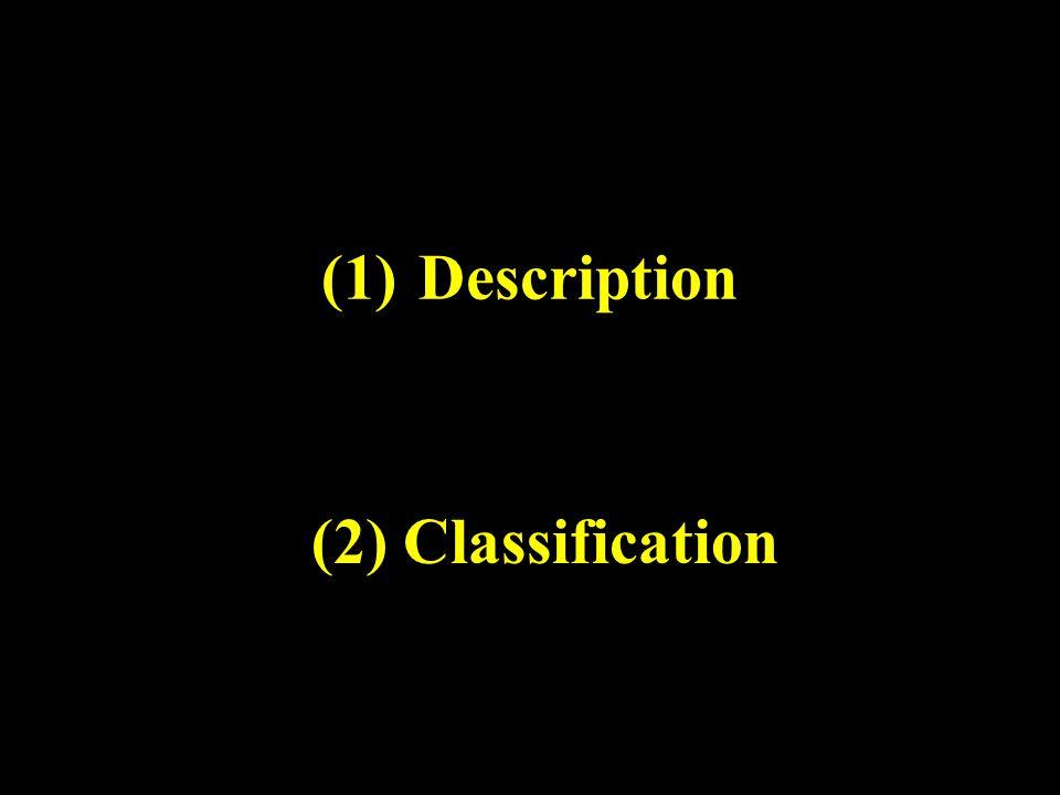 (1)Description (2) Classification