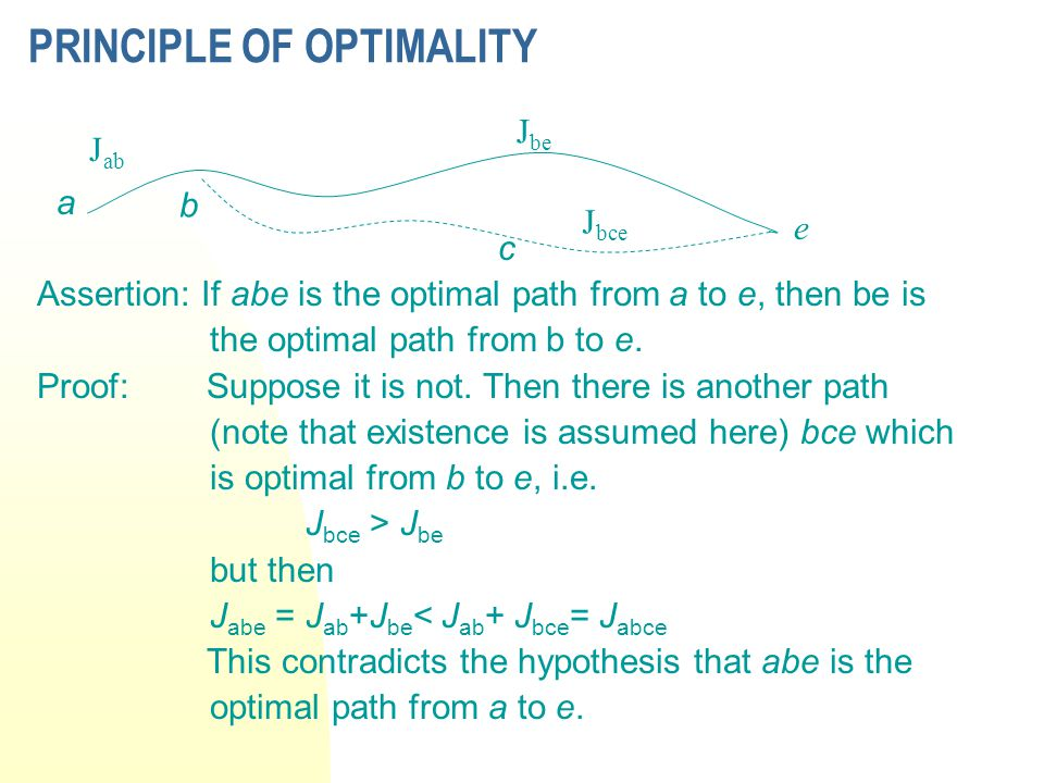 PRINCIPLE OF OPTIMALITY a c Assertion: If abe is the optimal path from a to e, then be is the optimal path from b to e.