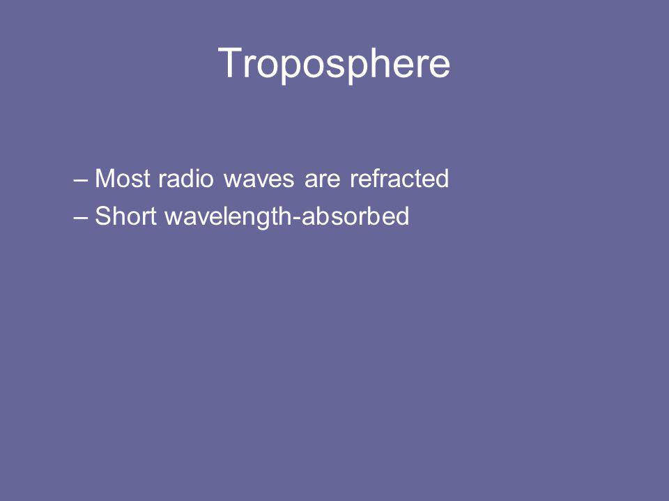 Troposphere –Most radio waves are refracted –Short wavelength-absorbed