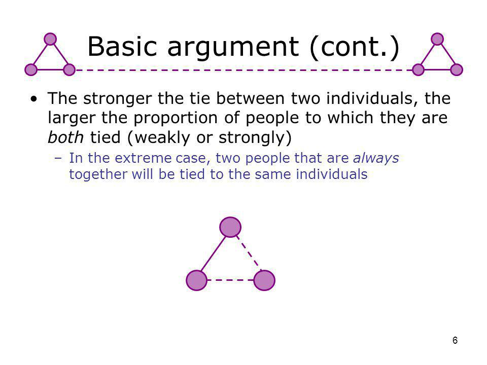 6 Basic argument (cont.) The stronger the tie between two individuals, the larger the proportion of people to which they are both tied (weakly or stro