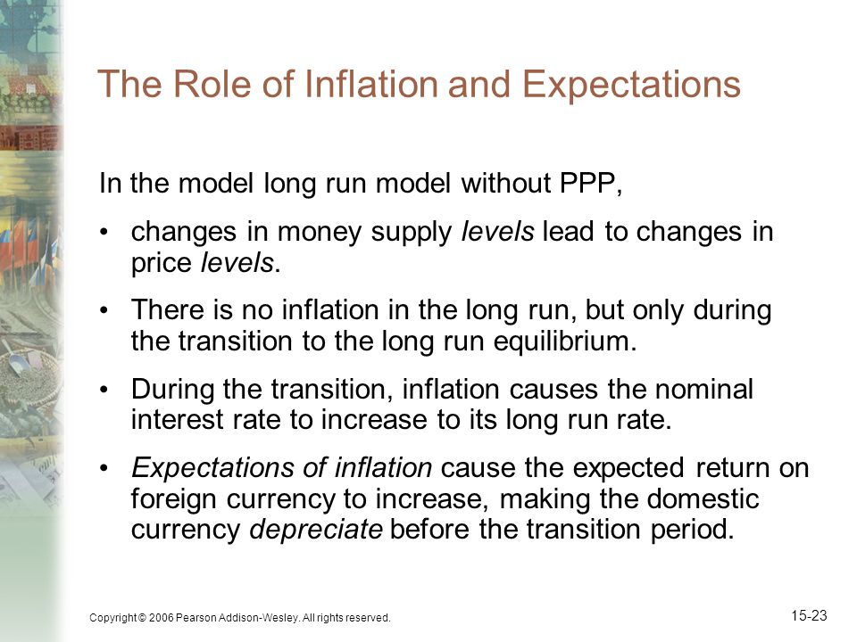Copyright © 2006 Pearson Addison-Wesley. All rights reserved. 15-23 The Role of Inflation and Expectations In the model long run model without PPP, ch