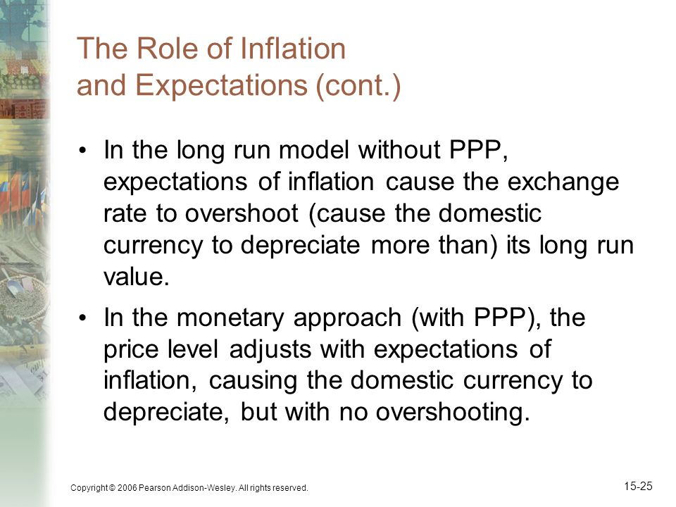 Copyright © 2006 Pearson Addison-Wesley. All rights reserved. 15-25 The Role of Inflation and Expectations (cont.) In the long run model without PPP,