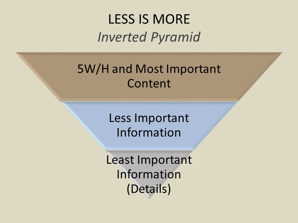 LESS IS MORE Inverted Pyramid 5W/H and Most Important Content Less Important Information Least Important Information (Details)