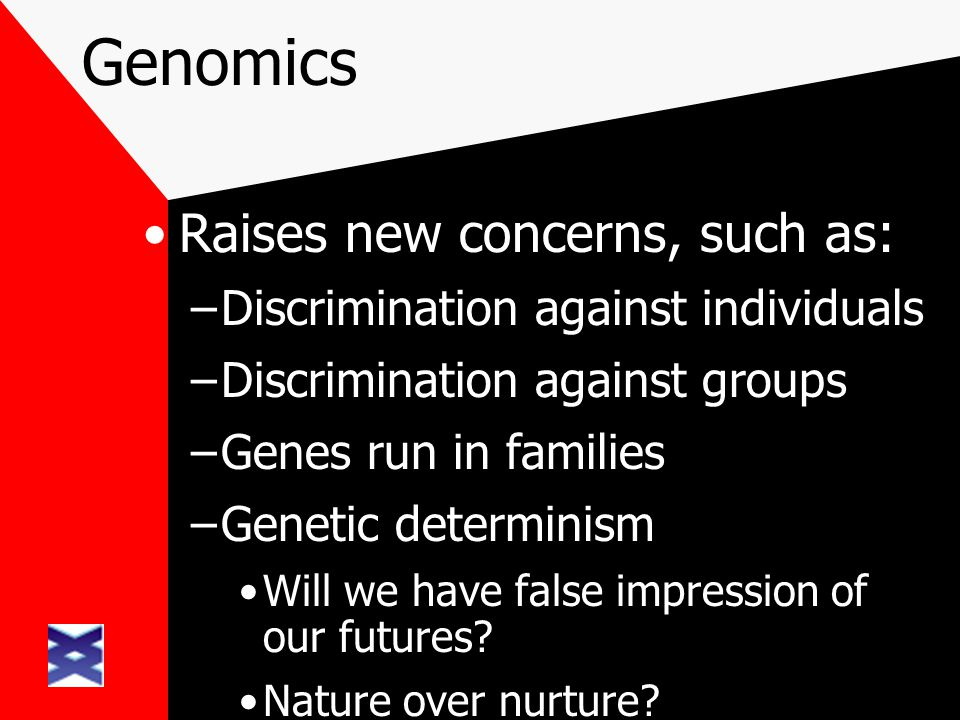 Genomics Raises new concerns, such as: –Discrimination against individuals –Discrimination against groups –Genes run in families –Genetic determinism Will we have false impression of our futures.