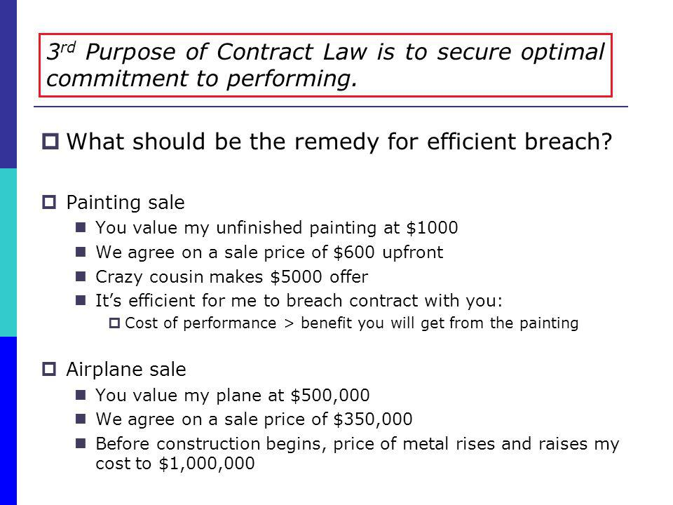 What should be the remedy for efficient breach? Painting sale You value my unfinished painting at $1000 We agree on a sale price of $600 upfront Crazy
