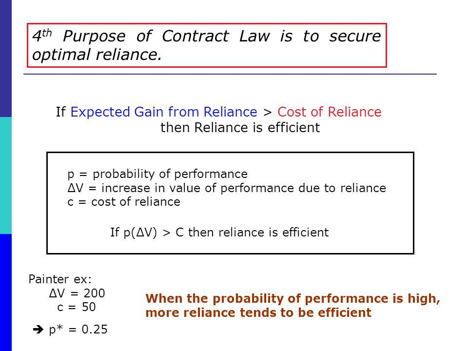 4 th Purpose of Contract Law is to secure optimal reliance. p = probability of performance V = increase in value of performance due to reliance c = co