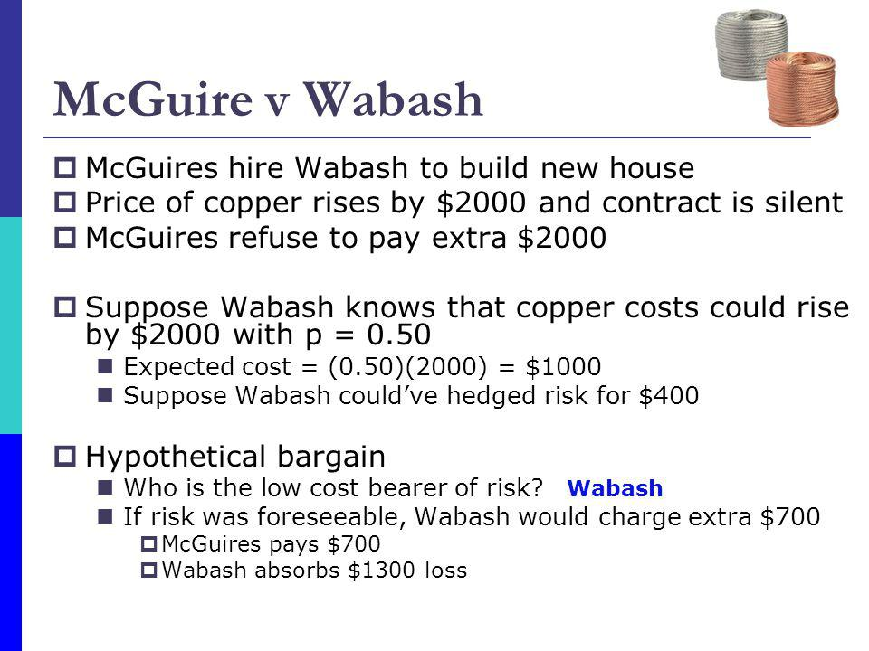 McGuire v Wabash McGuires hire Wabash to build new house Price of copper rises by $2000 and contract is silent McGuires refuse to pay extra $2000 Supp