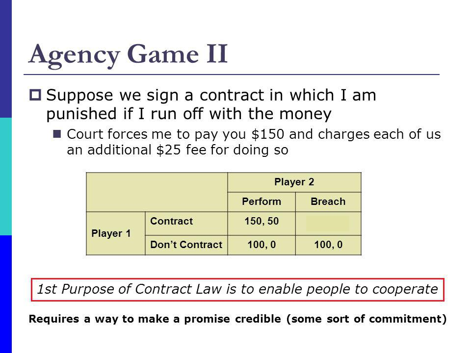 Agency Game II Suppose we sign a contract in which I am punished if I run off with the money Court forces me to pay you $150 and charges each of us an additional $25 fee for doing so Player 2 PerformBreach Player 1 Contract150, 50125, 25 Dont Contract100, 0 1st Purpose of Contract Law is to enable people to cooperate Requires a way to make a promise credible (some sort of commitment)