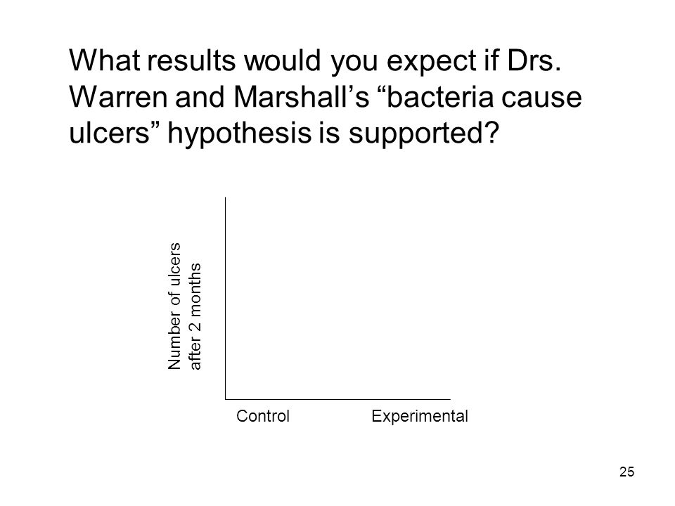 25 What results would you expect if Drs. Warren and Marshalls bacteria cause ulcers hypothesis is supported? ControlExperimental Number of ulcers afte