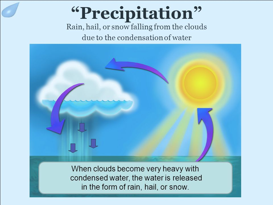 Precipitation Rain, hail, or snow falling from the clouds due to the condensation of water With enough condensed water, you get rain! When clouds beco
