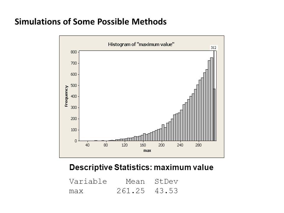 Simulations of Some Possible Methods Descriptive Statistics: maximum value Variable Mean StDev max 261.25 43.53