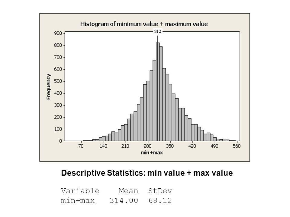 Descriptive Statistics: min value + max value Variable Mean StDev min+max 314.00 68.12