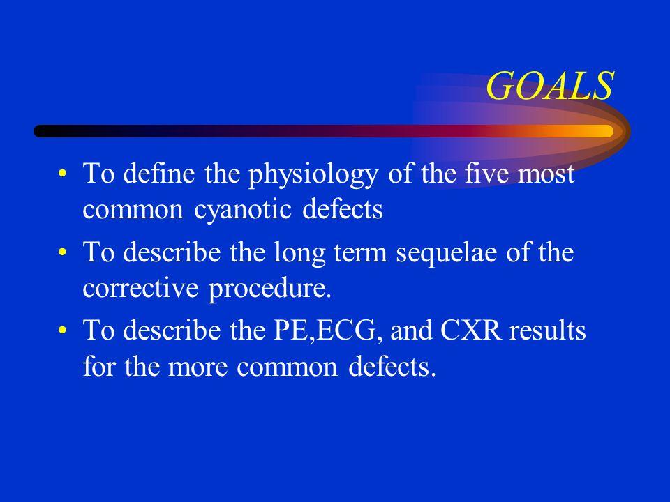 THE TERRIBLE Ts Cyanotic Heart Disease