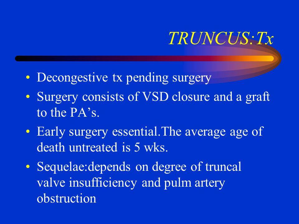 TRUNCUS ECG: LVE,RVE OR BE. OCC LAE CXR: RIGHT ARCH 30%, ^PBF ECHO: USUALLY DIAGNOSTIC