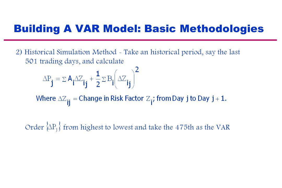 Building A VAR Model: Basic Methodologies 1) Variance/Covariance Method - Use historical variances and covariances of risk factors,, to estimate how l