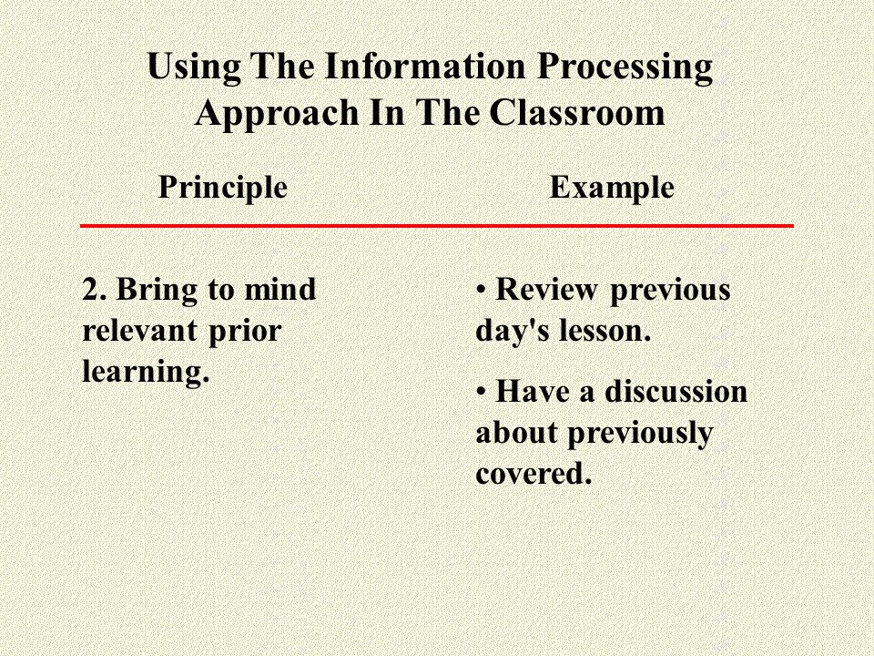 PrincipleExample 2. Bring to mind relevant prior learning. Review previous day's lesson. Have a discussion about previously covered. Using The Informa
