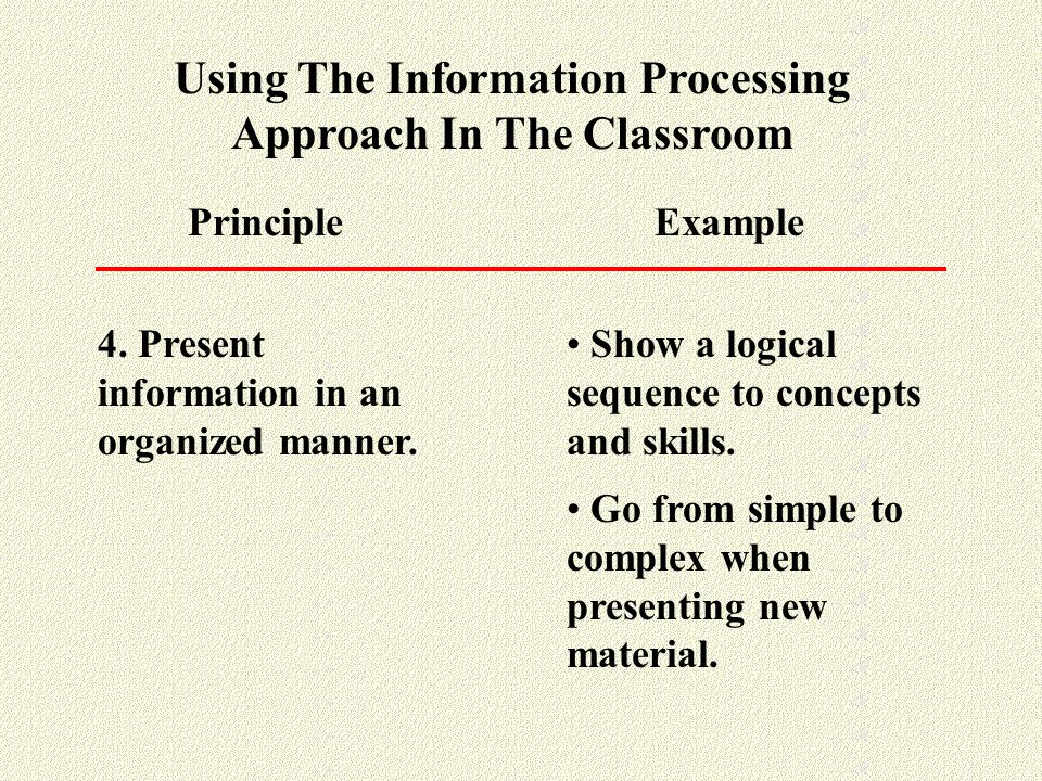 PrincipleExample 4. Present information in an organized manner. Show a logical sequence to concepts and skills. Go from simple to complex when present
