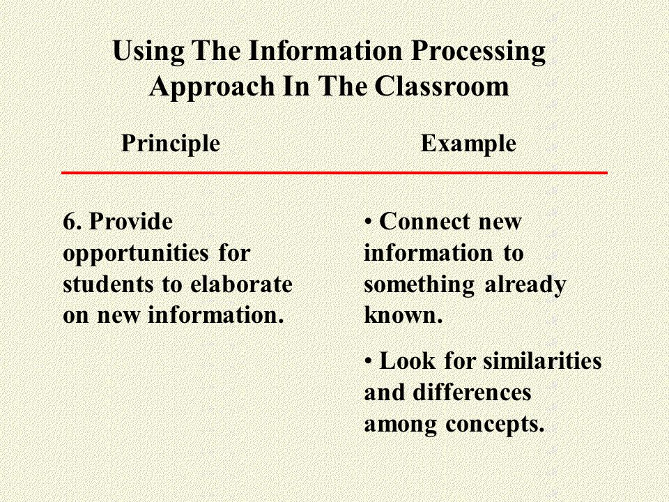 PrincipleExample 6. Provide opportunities for students to elaborate on new information. Connect new information to something already known. Look for s