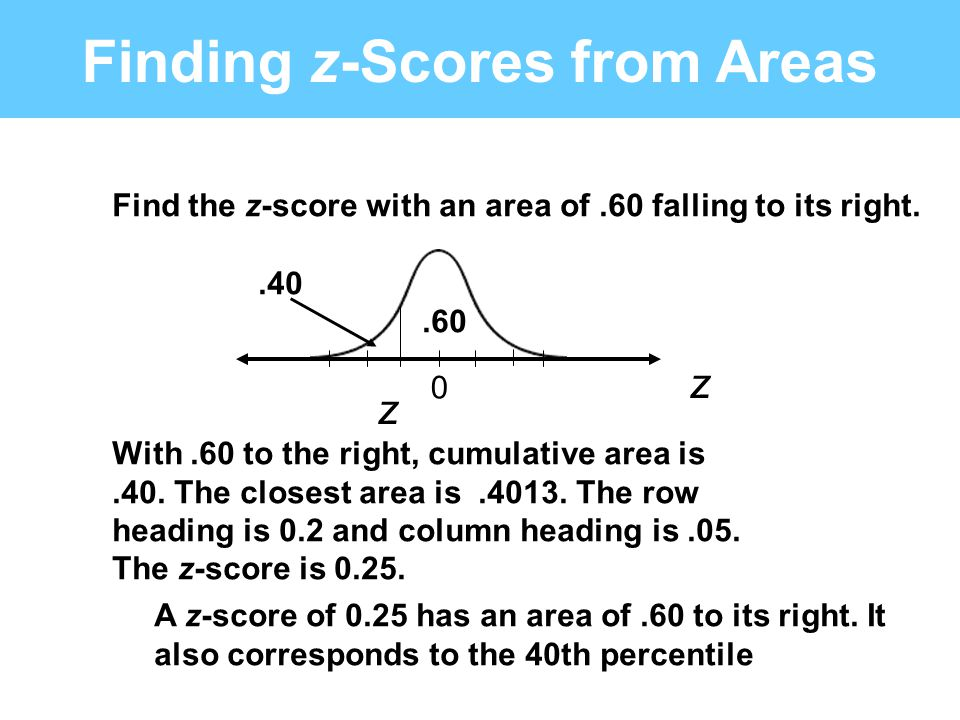 Find the z-score with an area of.60 falling to its right..60.40 0 z z With.60 to the right, cumulative area is.40. The closest area is.4013. The row h