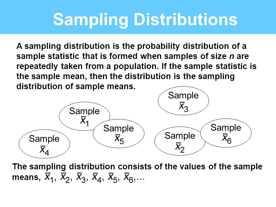 Sample Sampling Distributions A sampling distribution is the probability distribution of a sample statistic that is formed when samples of size n are
